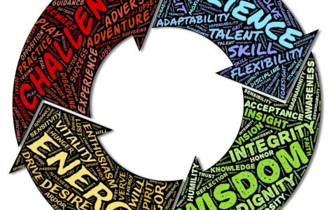 Workshop Economia Circolare